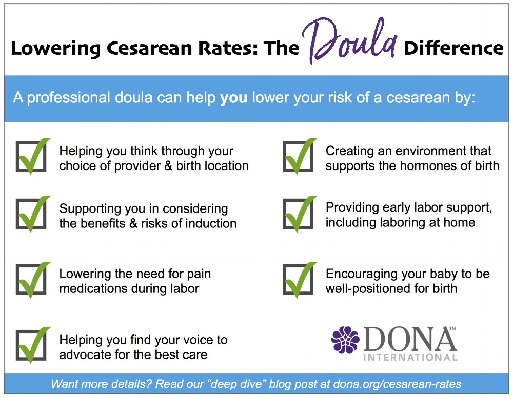 doula-difference-cesarean-rates.jpg