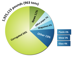 pie-chart20111.png