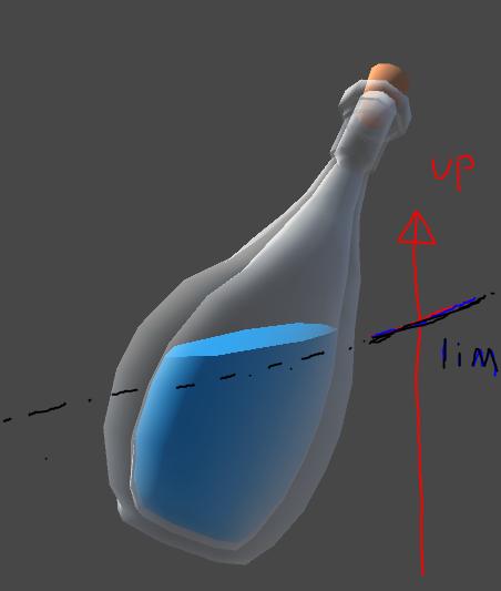 Potion Liquid Shader Breakdown — 2GINGE