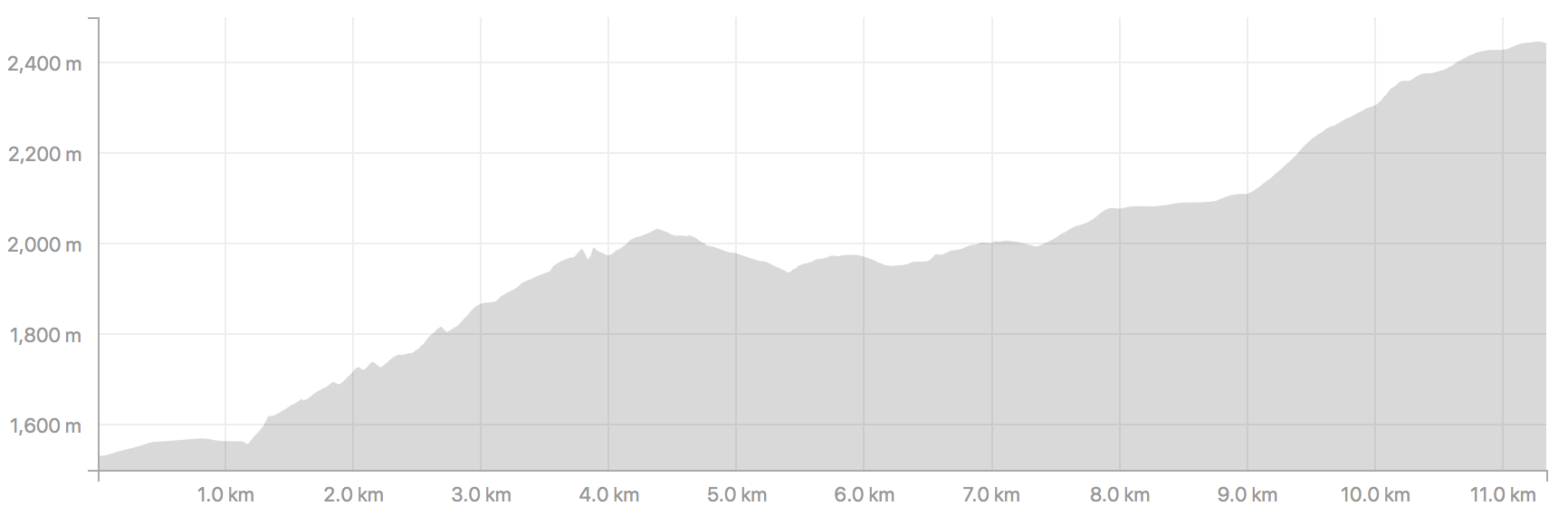 course profile.png