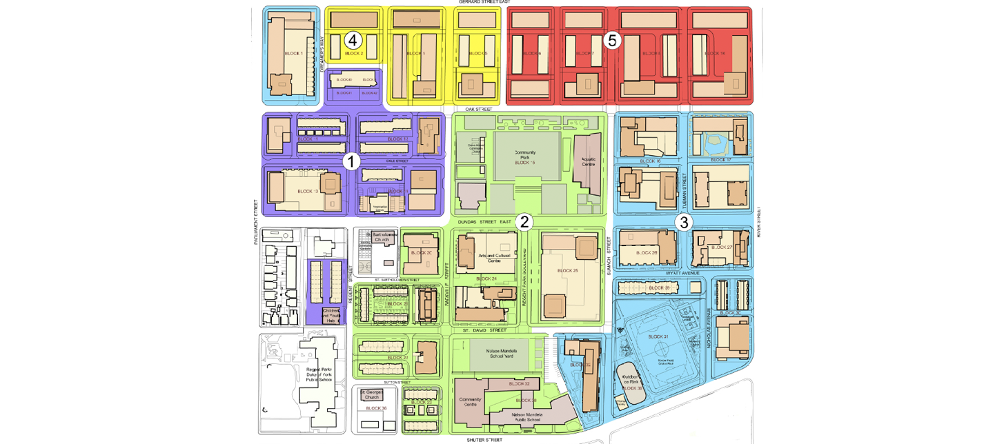 phases history of regent park.png