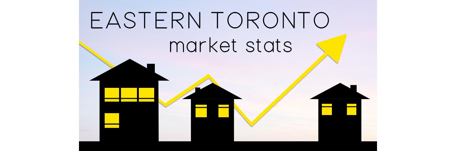 eastern toronto real estate market stats banner.png