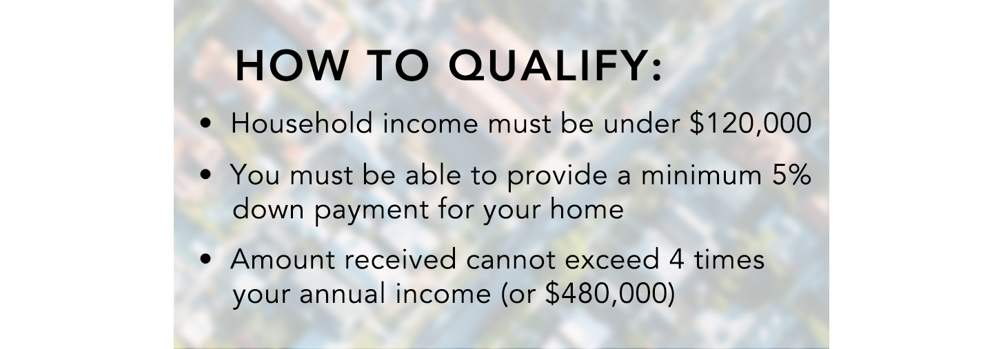 first-time home buyer incentive how to qualify.png