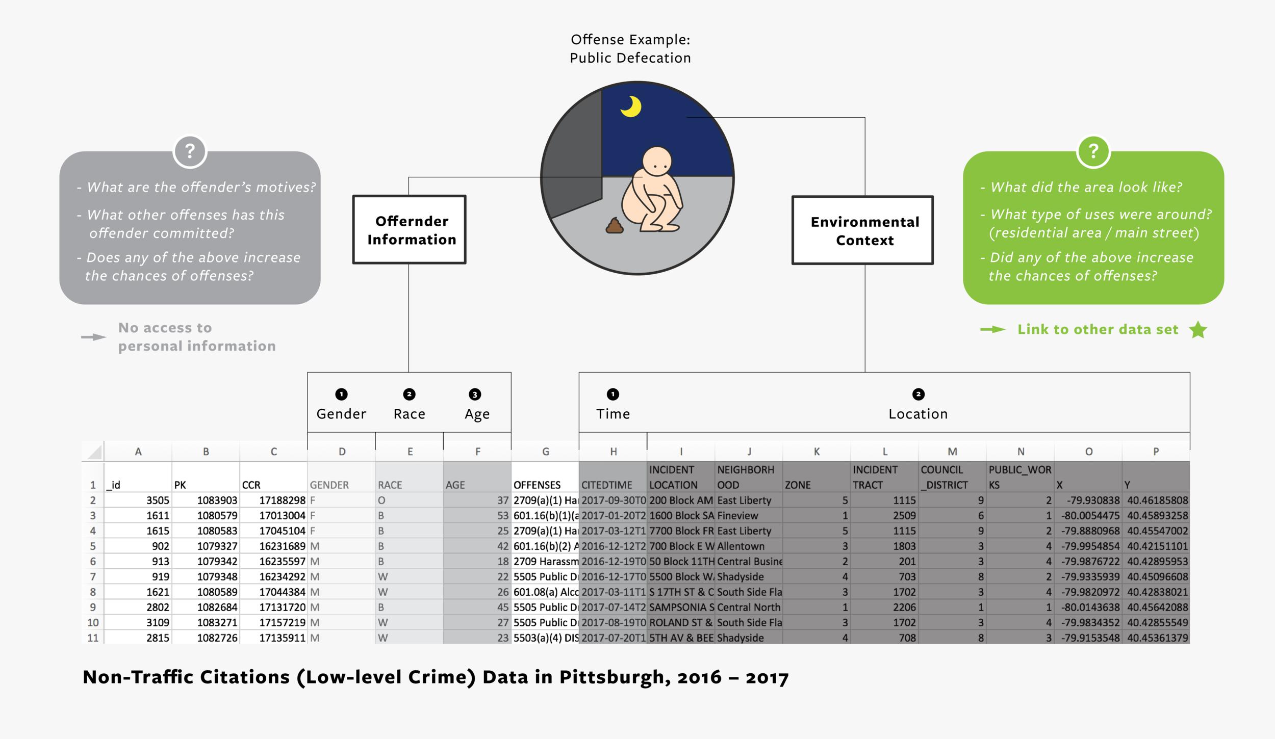 Criminal Data-02.png