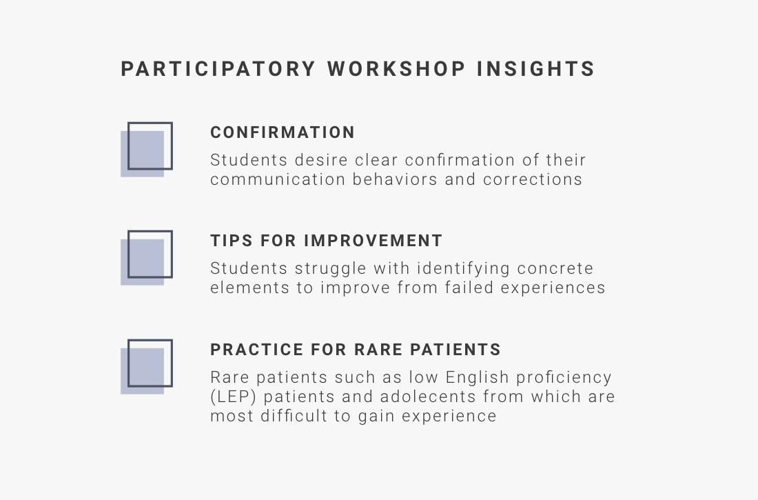 03-2 participatory workshop summary.png