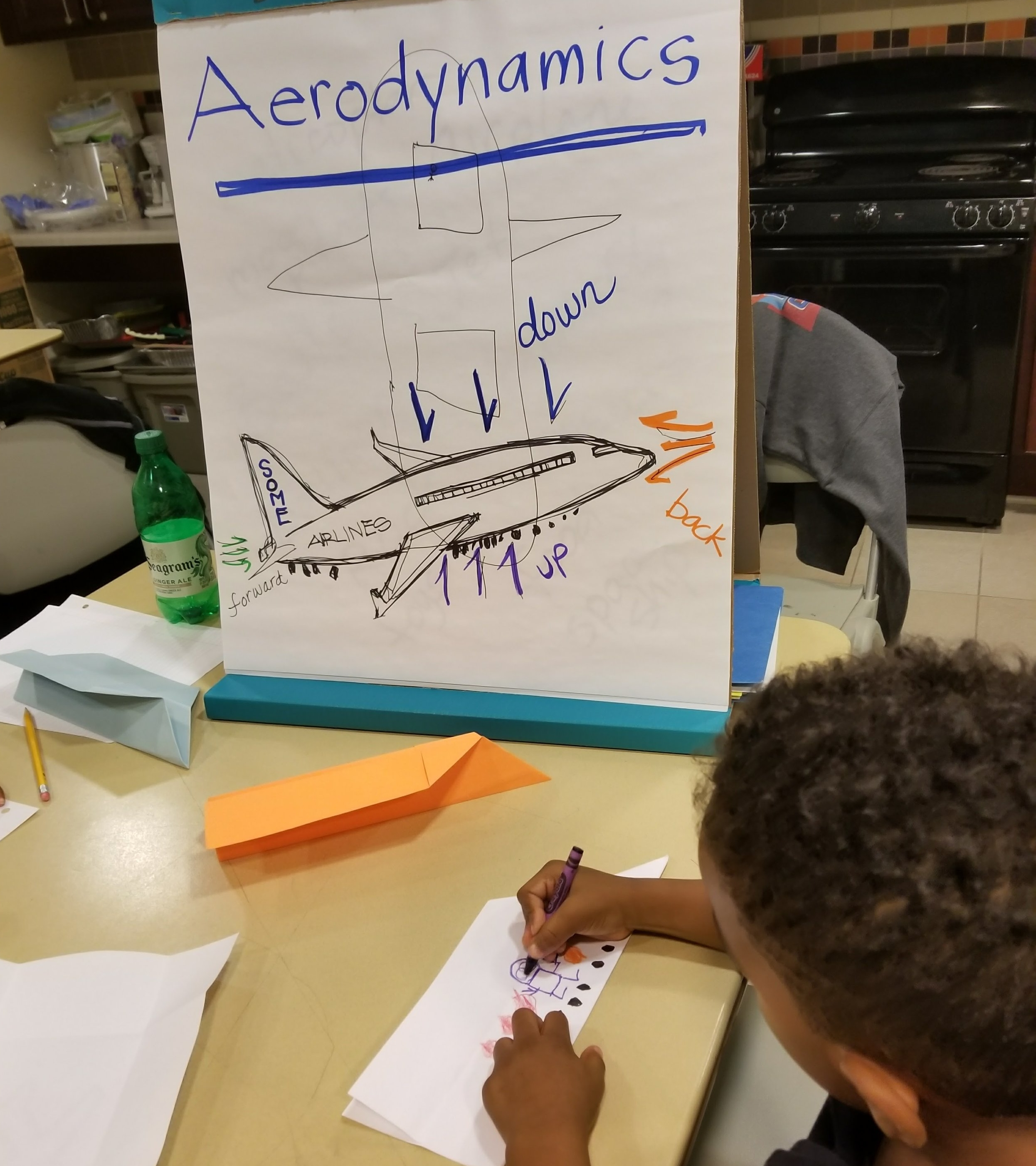 Airplanes and aerodynamics at Fendall Place