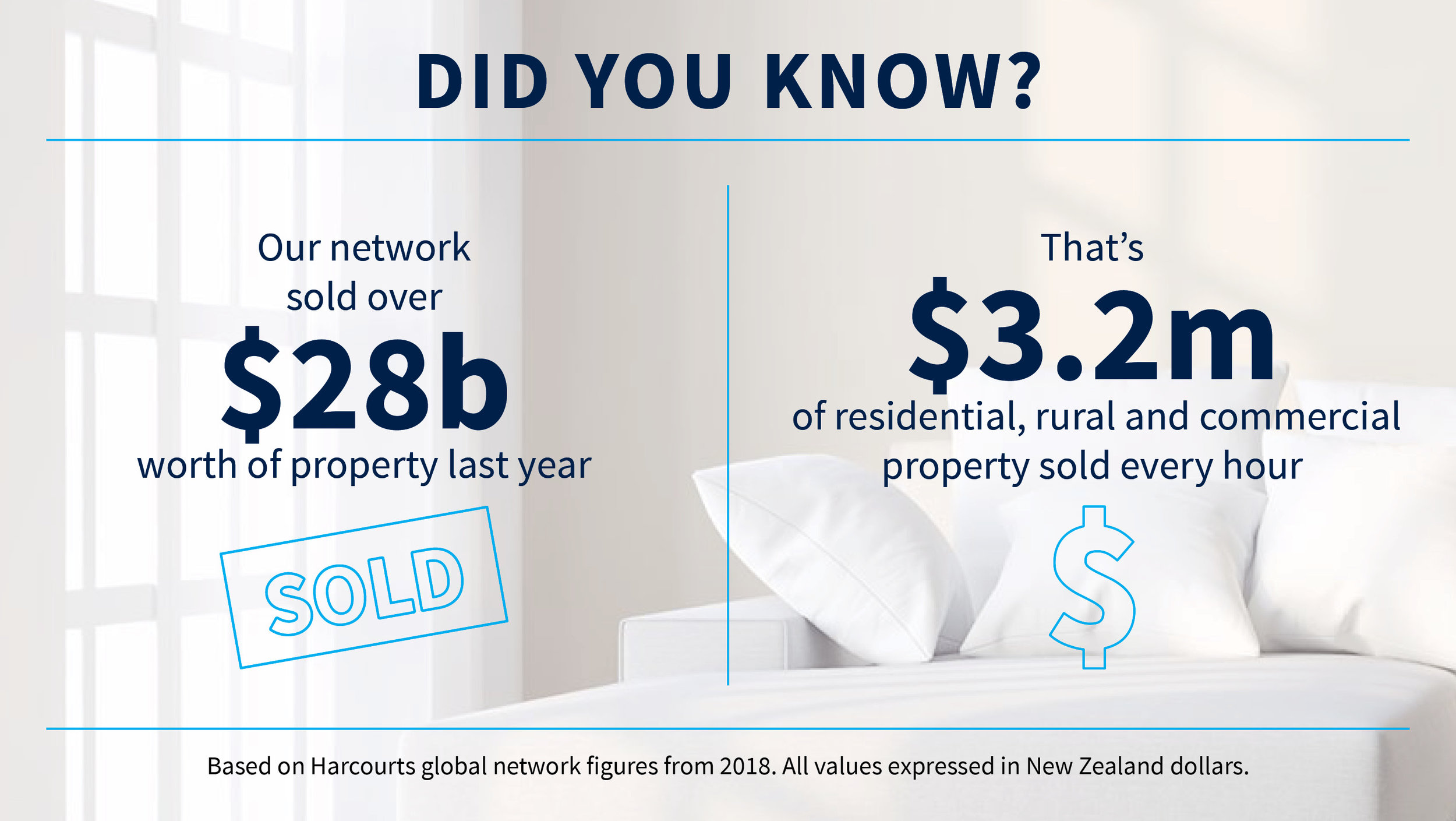 harcourts-facts-2019-ben-schembri-real-estate-boronia-2.jpg