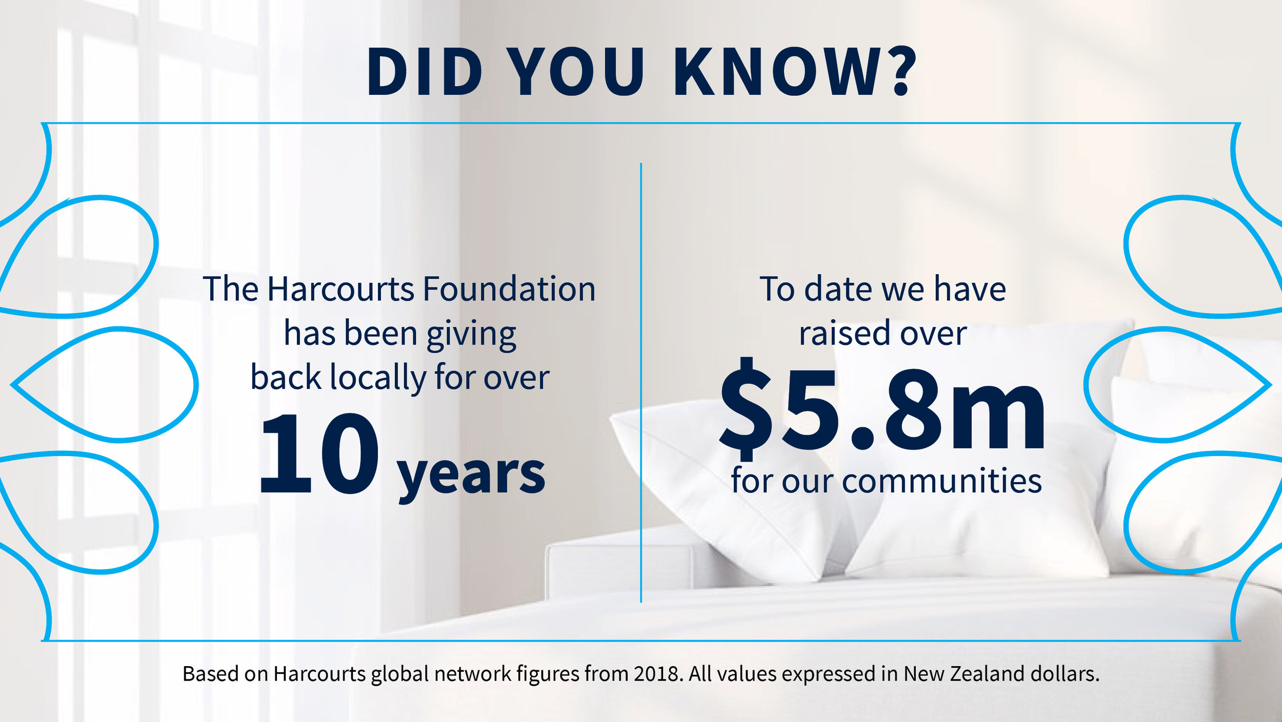 harcourts-facts-2019-ben-schembri-real-estate-boronia-4.jpg