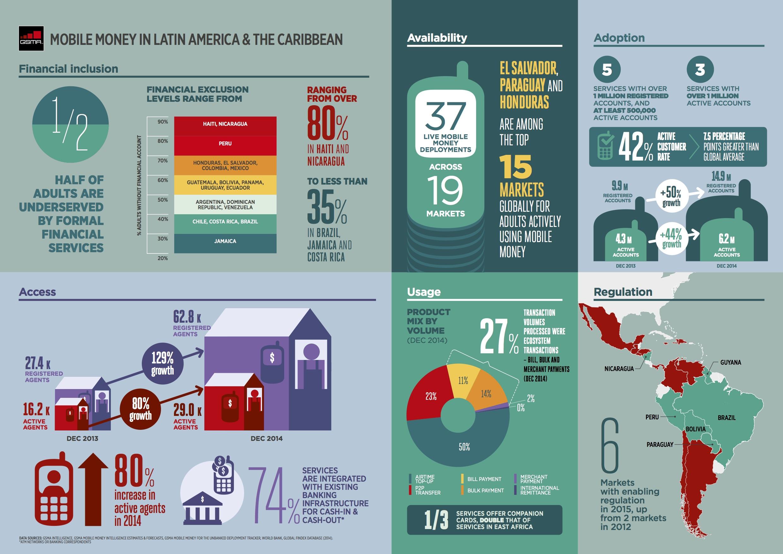 LatAm_infographic_PROOF004.jpg