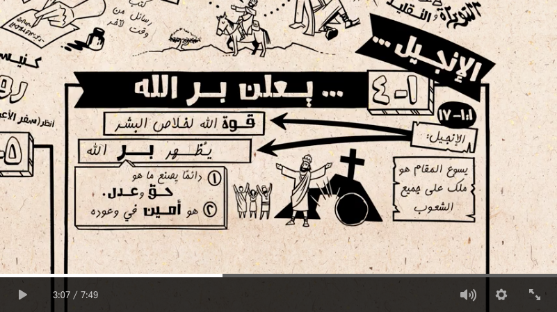 "Animation: Arabic version of The Bible Project ""Romans Part 1"""