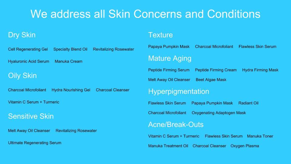Diana Ralys  Skin Health Product Presentation (5).jpg