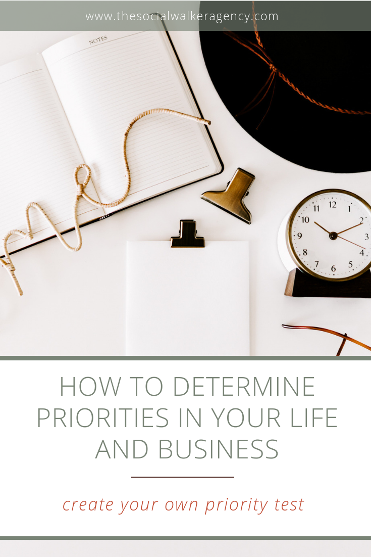 We all have things that pop up throughout the day that we feel we need to work on immediately. Heck, anytime I step away from my desk to grab more coffee I have a million ideas. So how do we handle these ideas and to-dos? Prioritize!!      The Social Walker Agency Blog