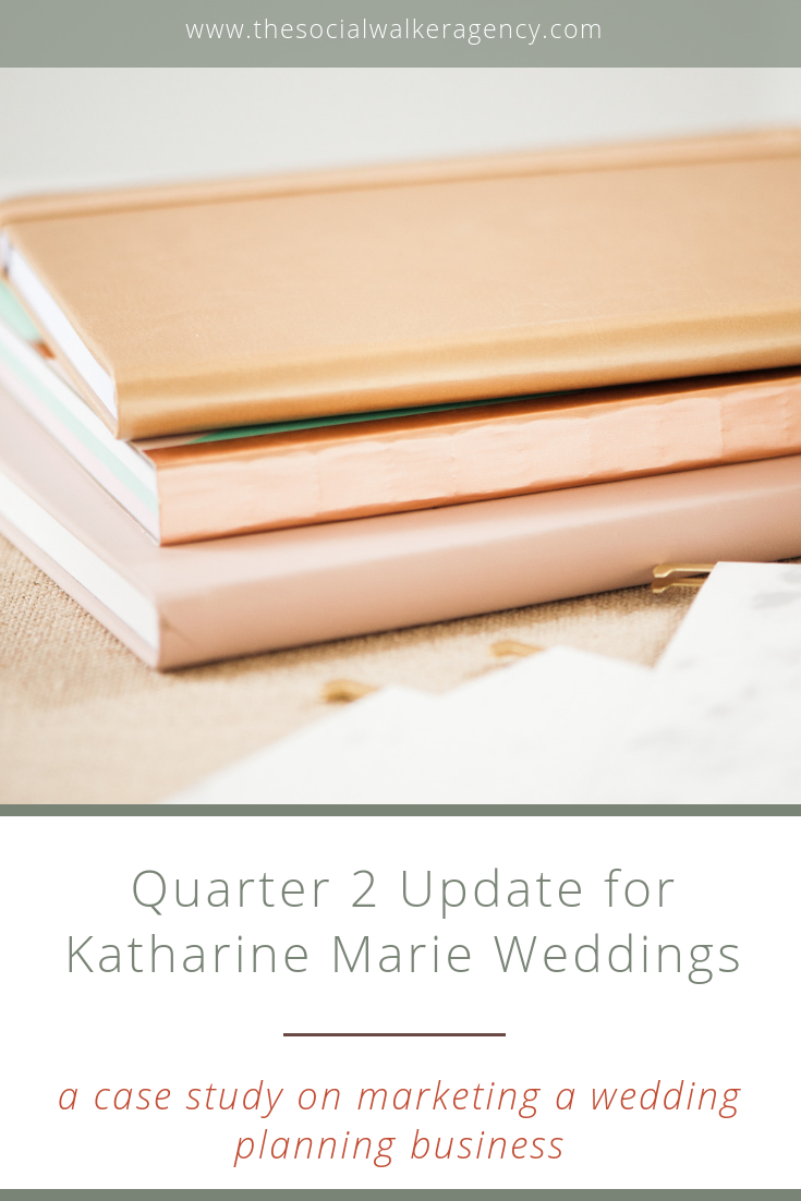 Marketing for a wedding planning business. |  A Case Study Update  |  The Social Walker