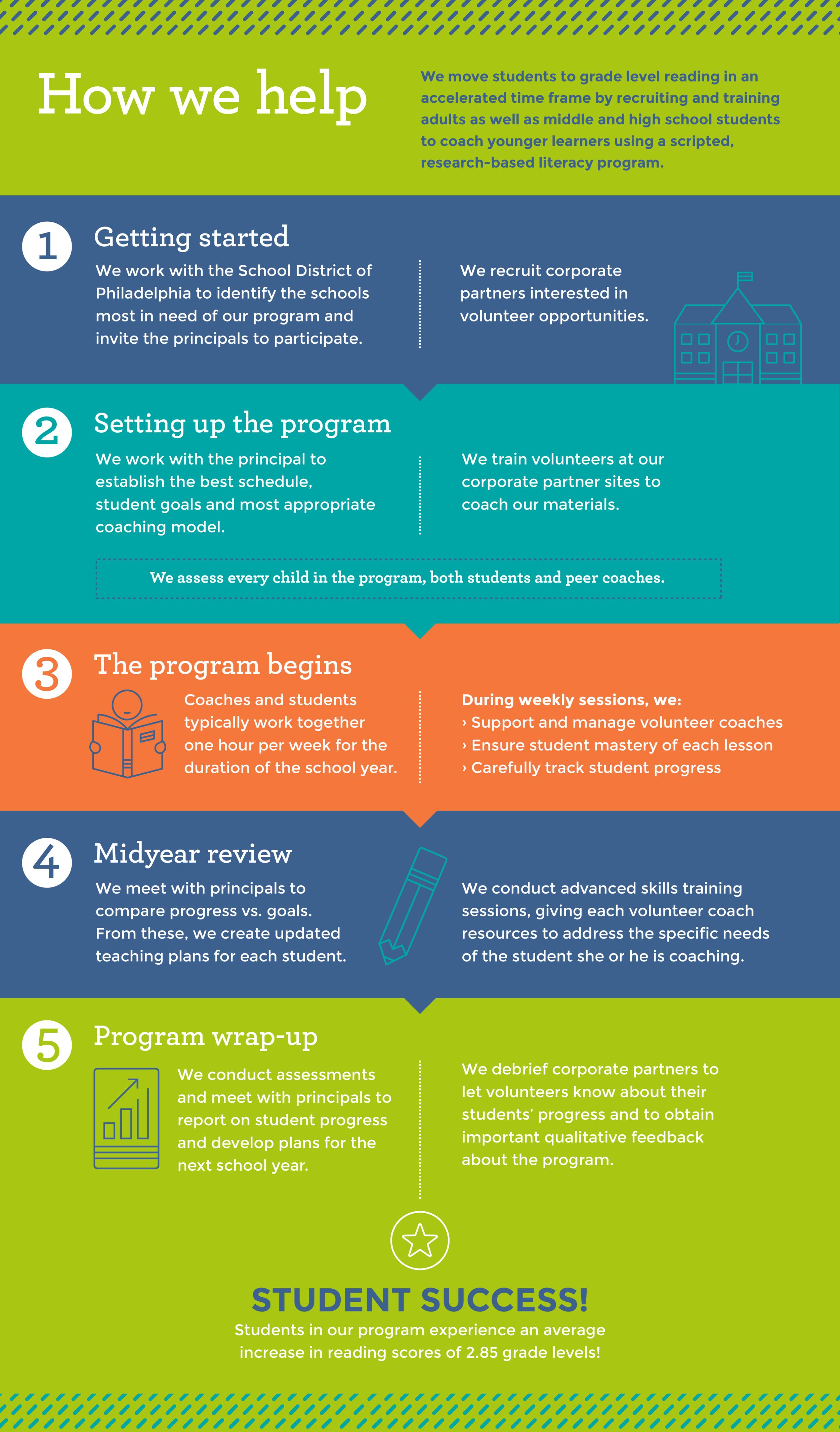 process timeline graphics_v3-05.png