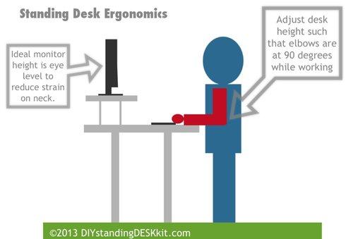 standing desk ergonomics.png
