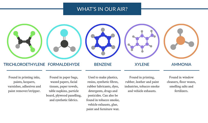 whats in our air.jpg