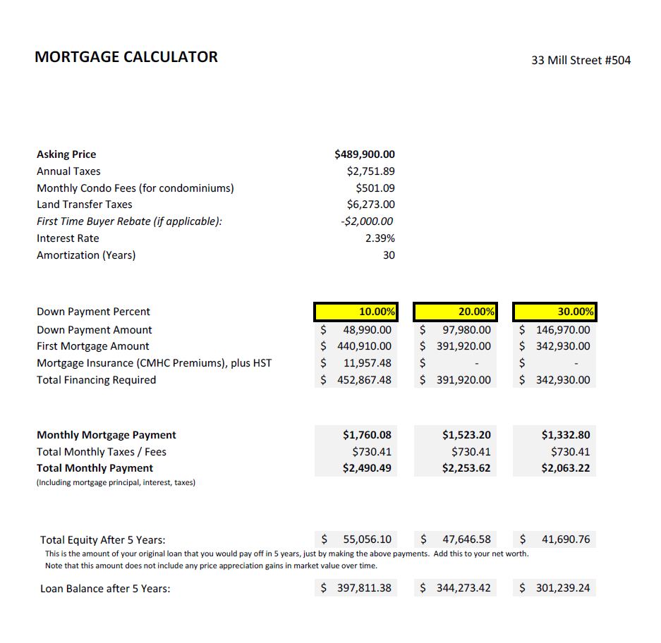 33 Mill Street 504: Various mortgage scenarios. Contact us for more information.