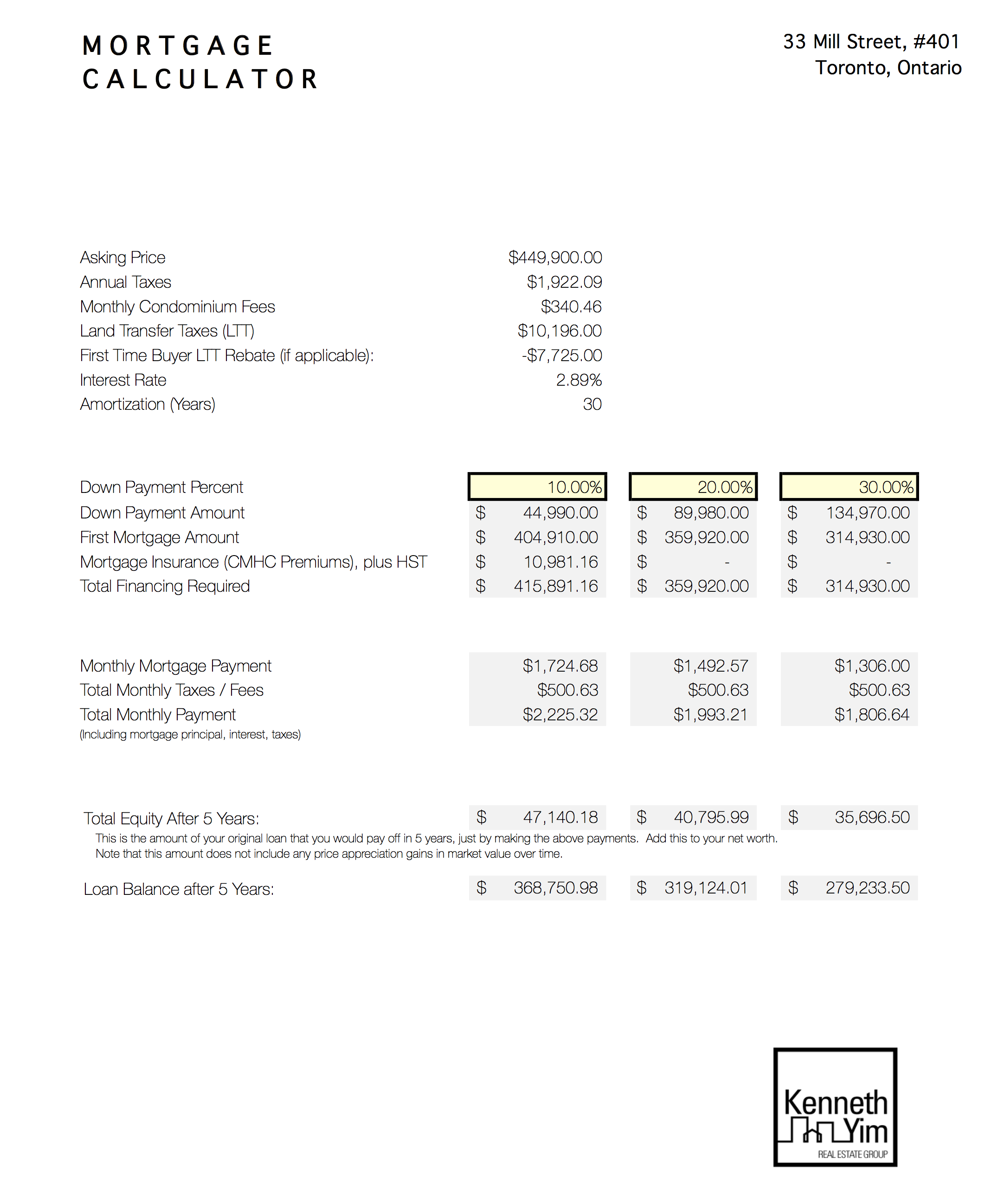 33 Mill Street 401 - Mortgage Calculator JPG.png