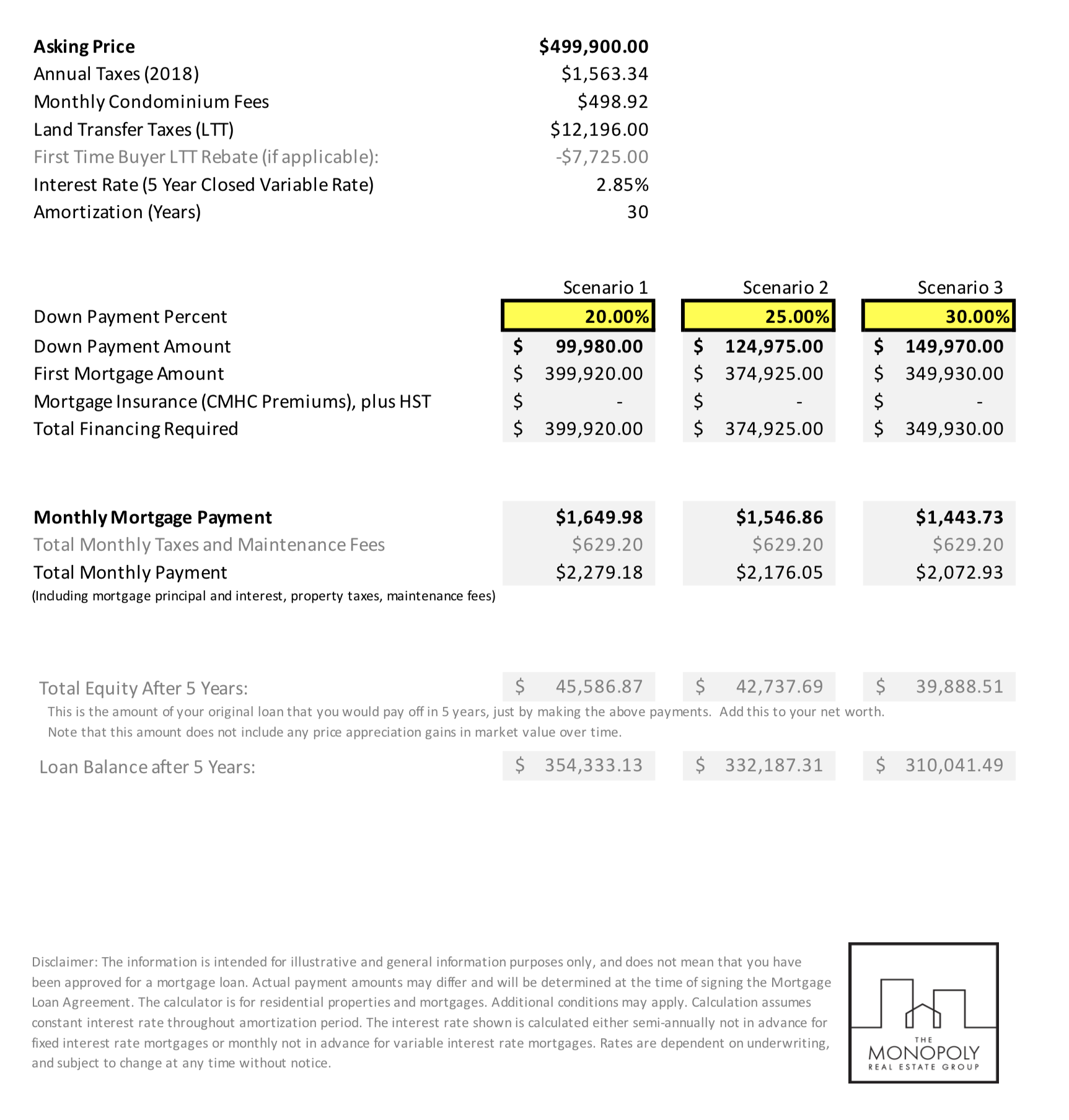 801 King Street West 907 - Mortgage Calculator Image.png
