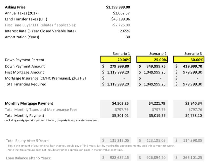 74 Dunkirk Road - Mortgage Calculator Freehold - Squarespace.png