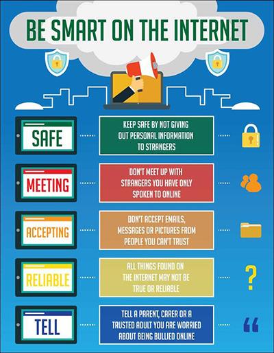 Internet+Safety+Panels.jpg