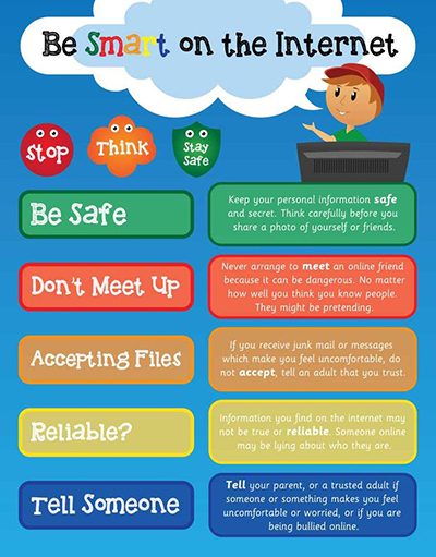 Internet+Safety+Panels1.jpg
