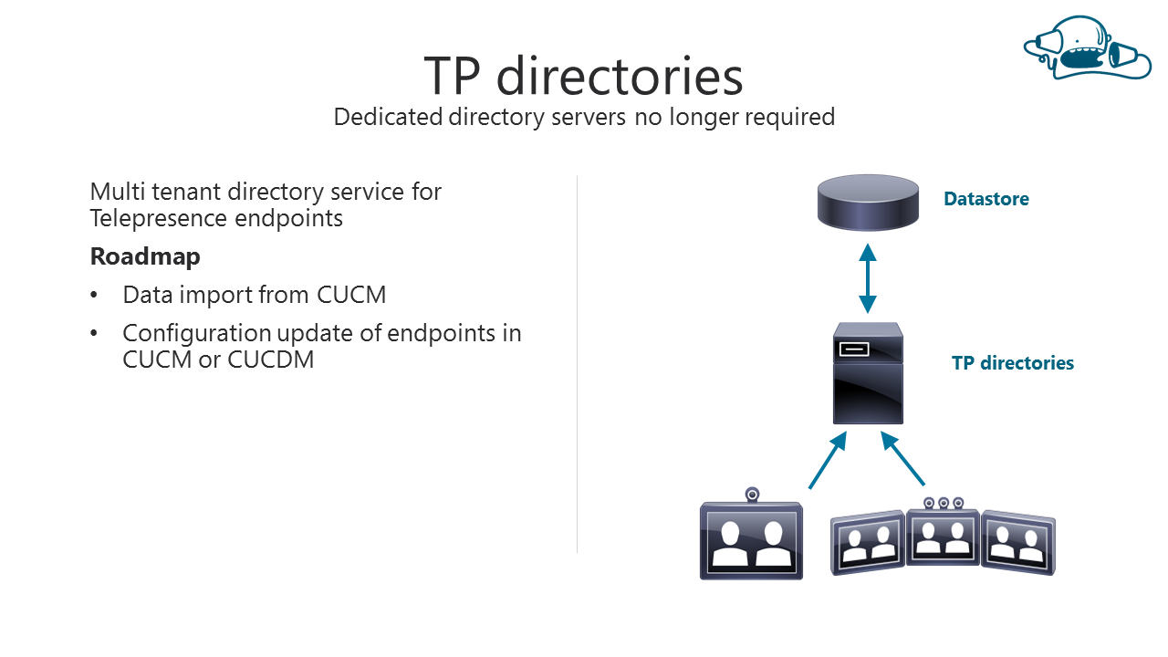 tpdirectories.png