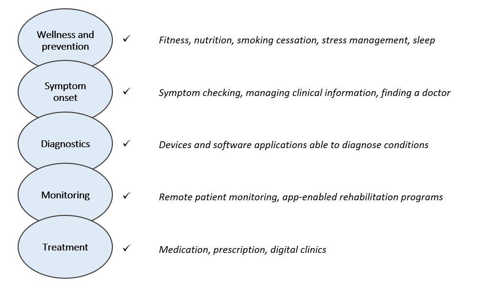 healthcare_innovations.JPG