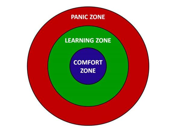 senningers-learning-model.jpg