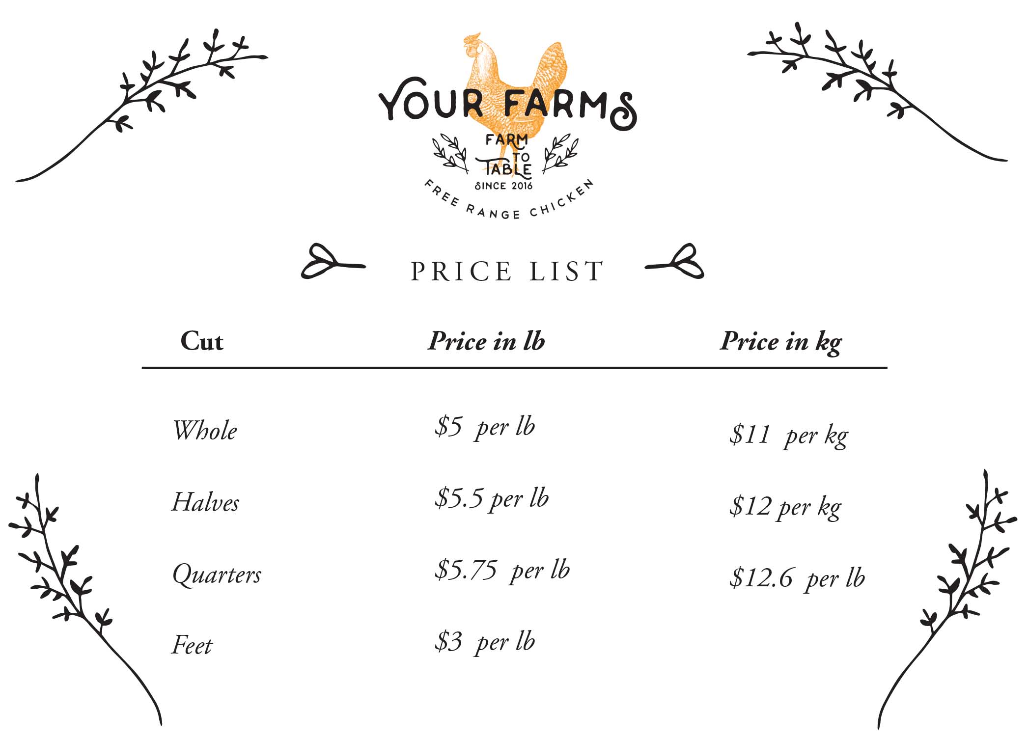 Your Farms Chicken Prices