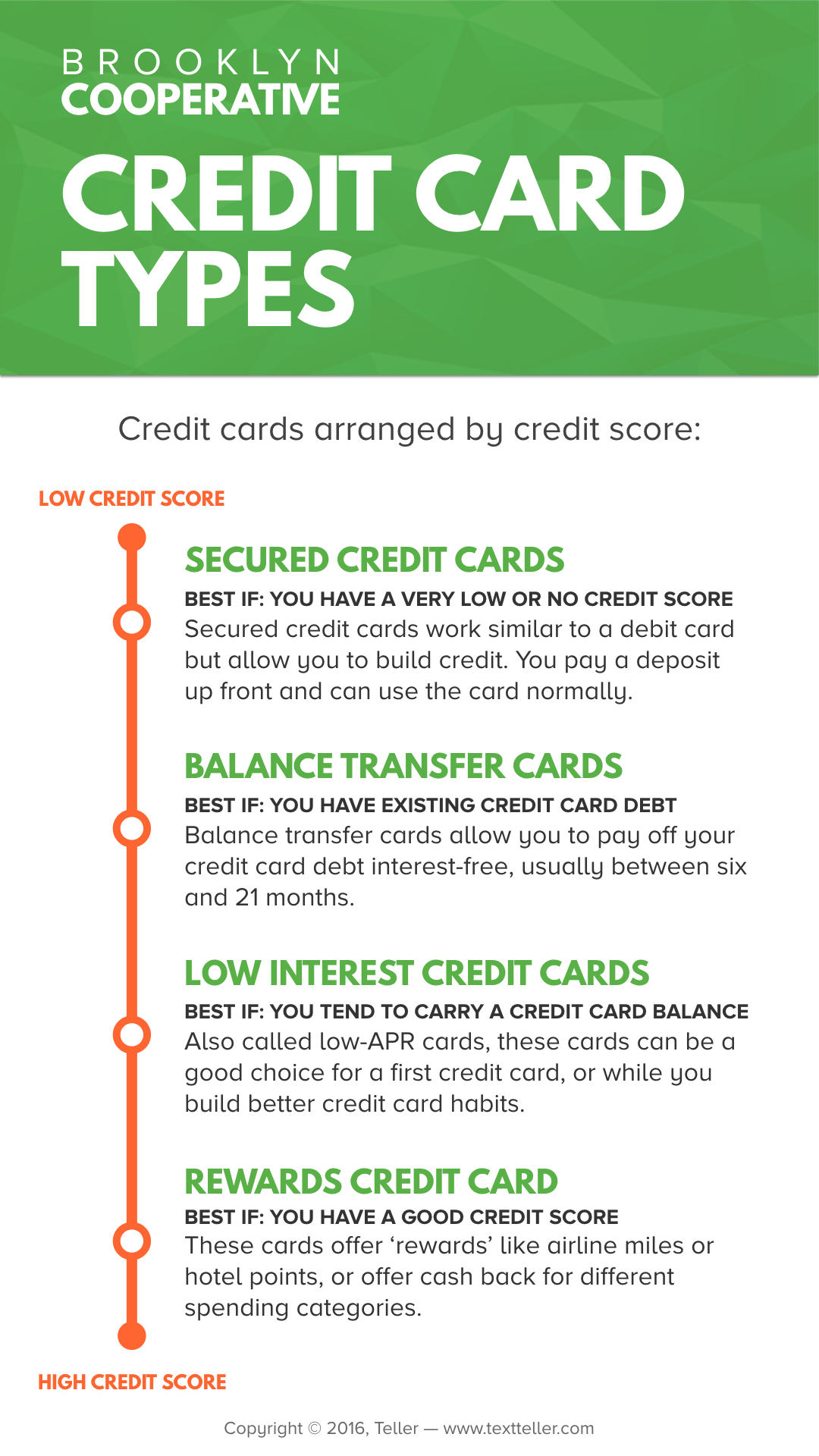 teller_credit_card_types.png