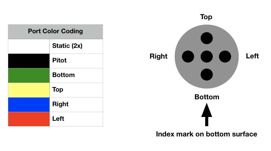 5-Hole Probe Color Coding.png