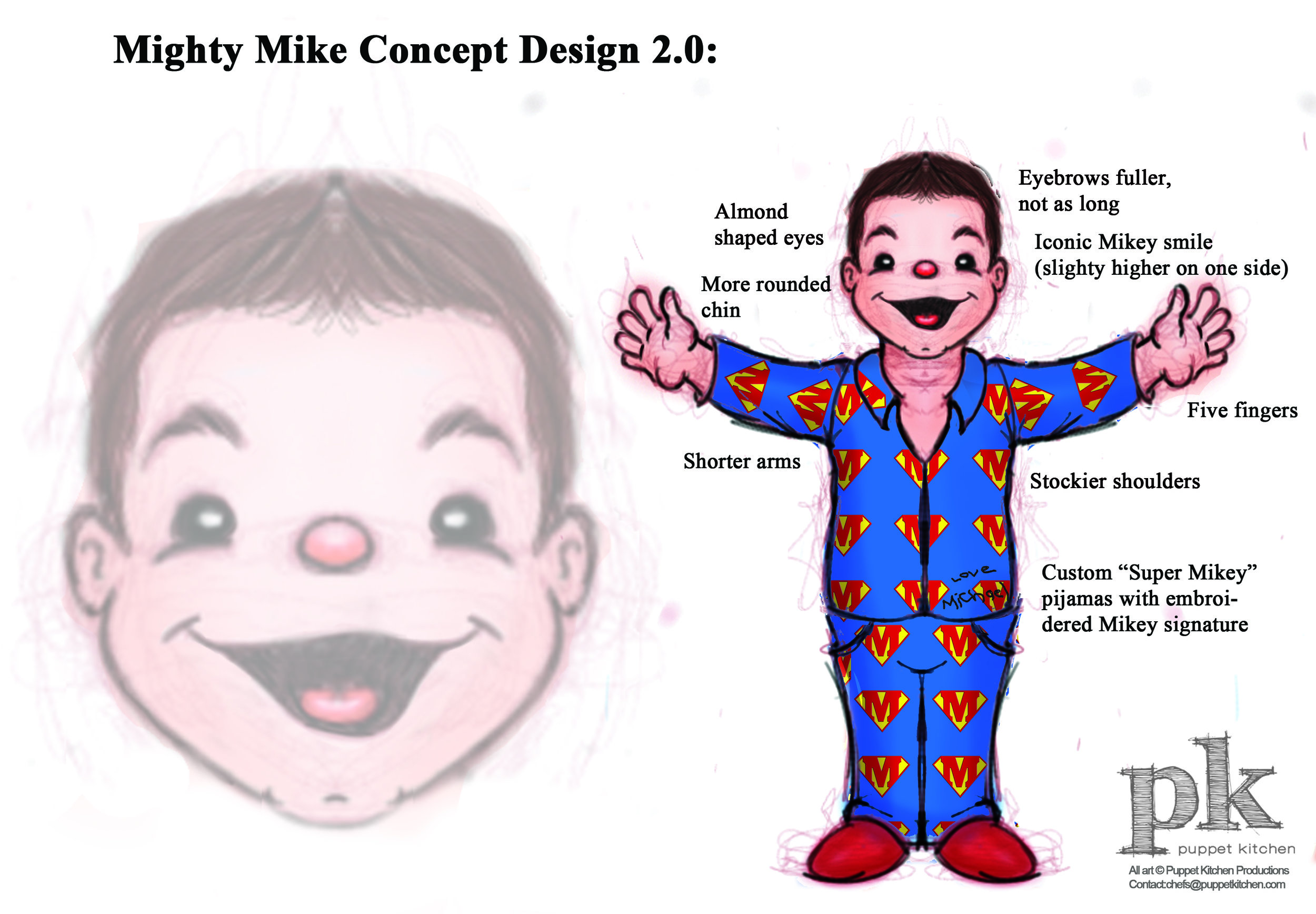 The Mighty Mikey Foundation: Character Design