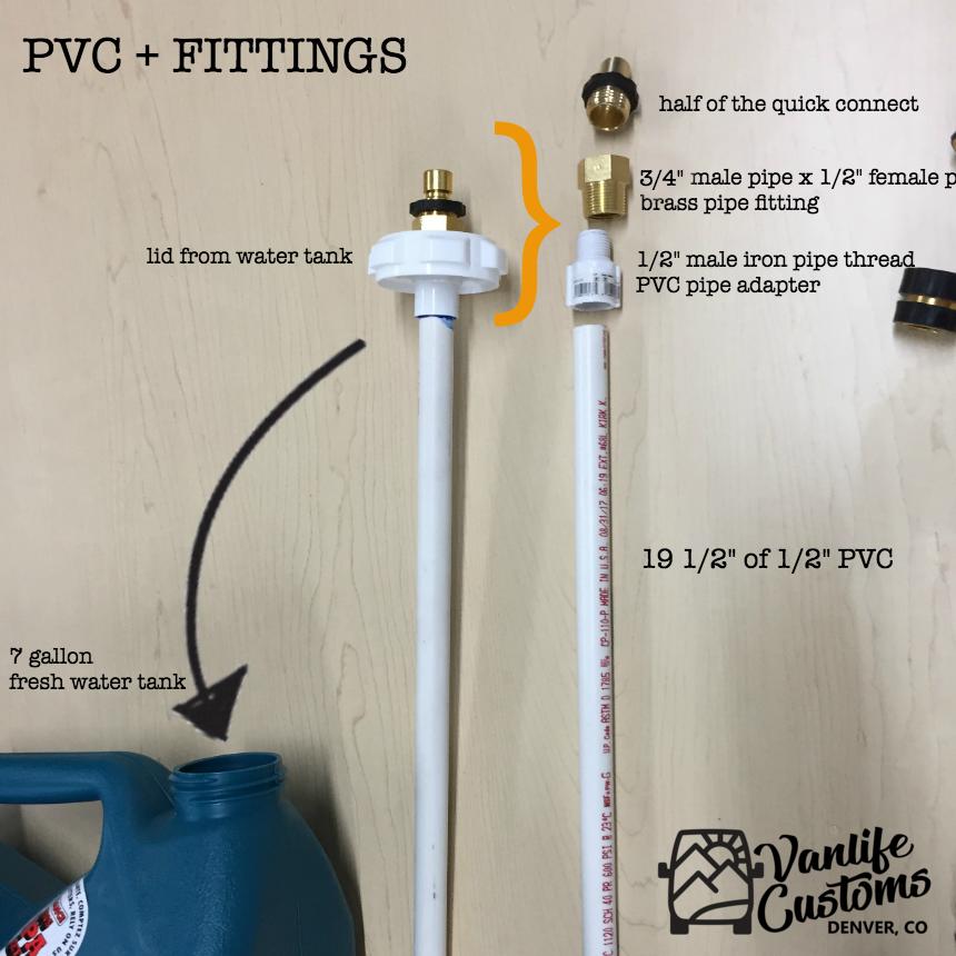 Vanlife Customs: Camper Van DIY Sink and Water System