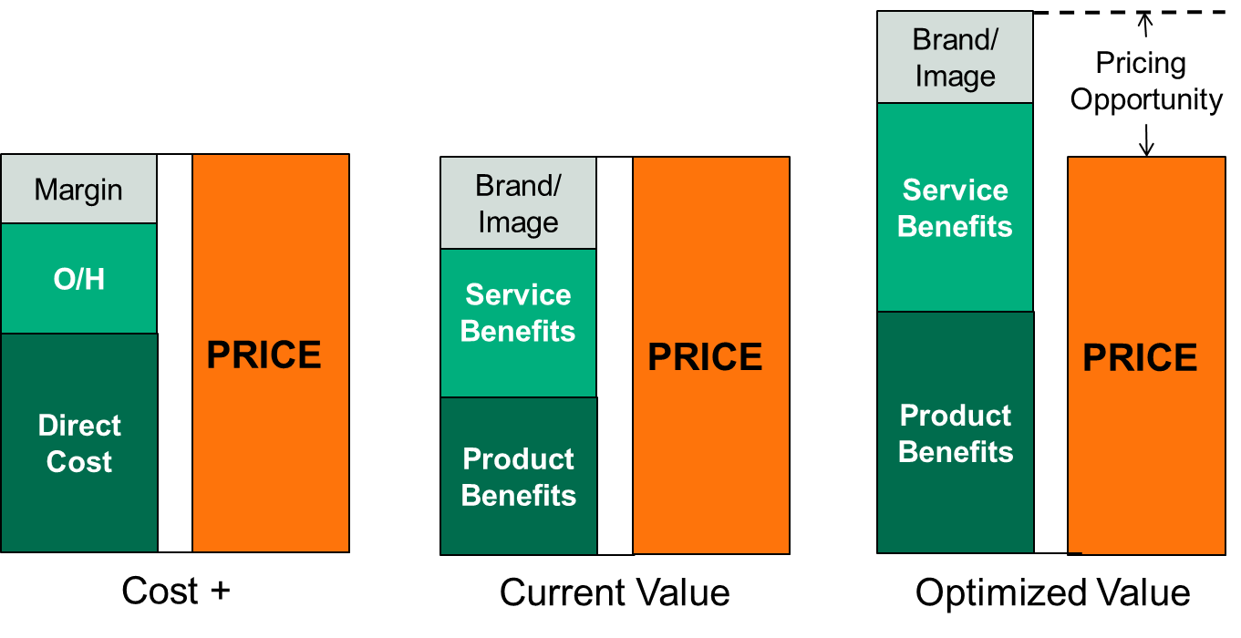 Value_Pricing.png