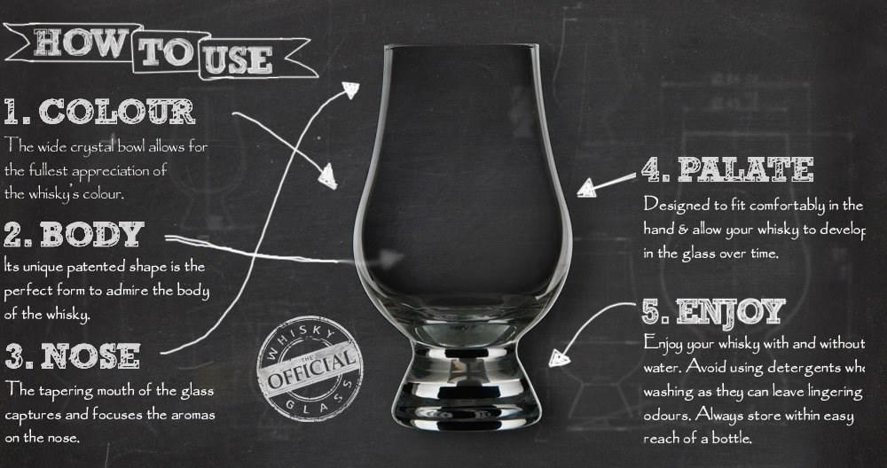Glencairn whisky glass - how to