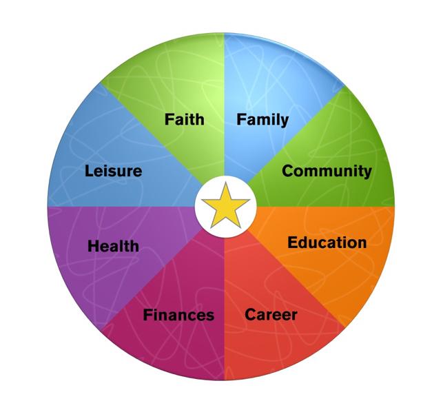 wheel of life 2.002.jpeg