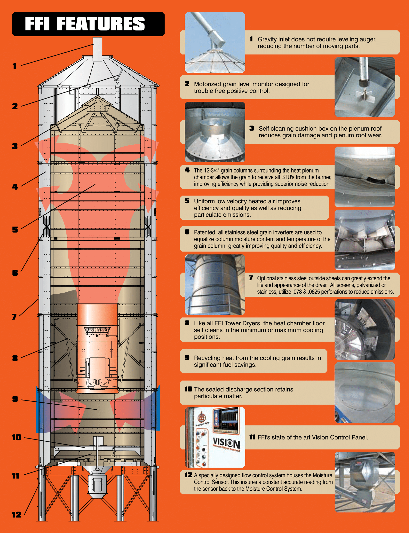 MODULE TOWER DRYER-2.png