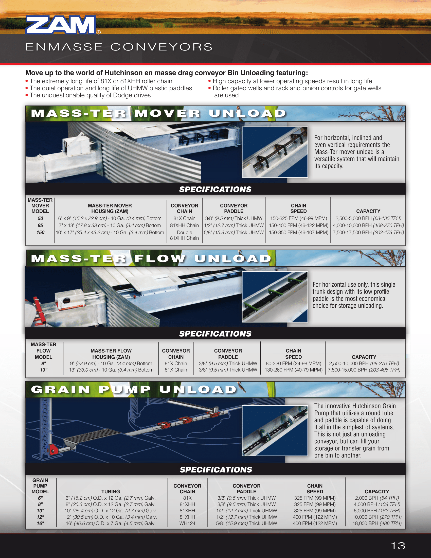 Bin-Unloading-Systems-2.png