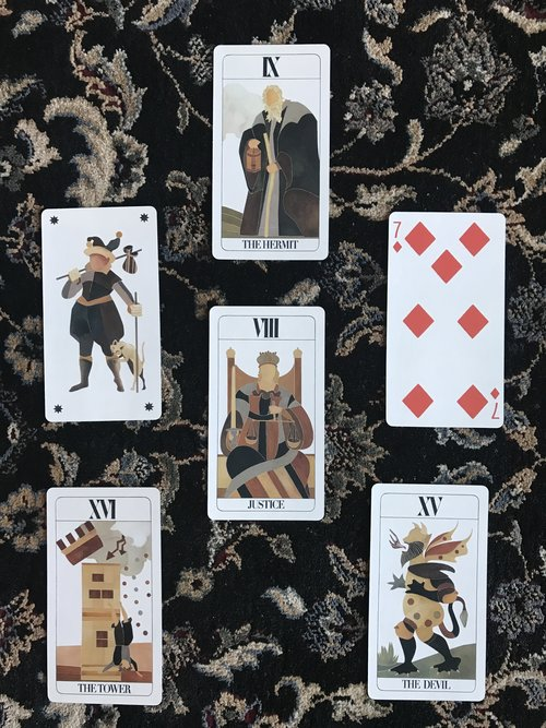 divination — Blog — Negarra A  Kudumu