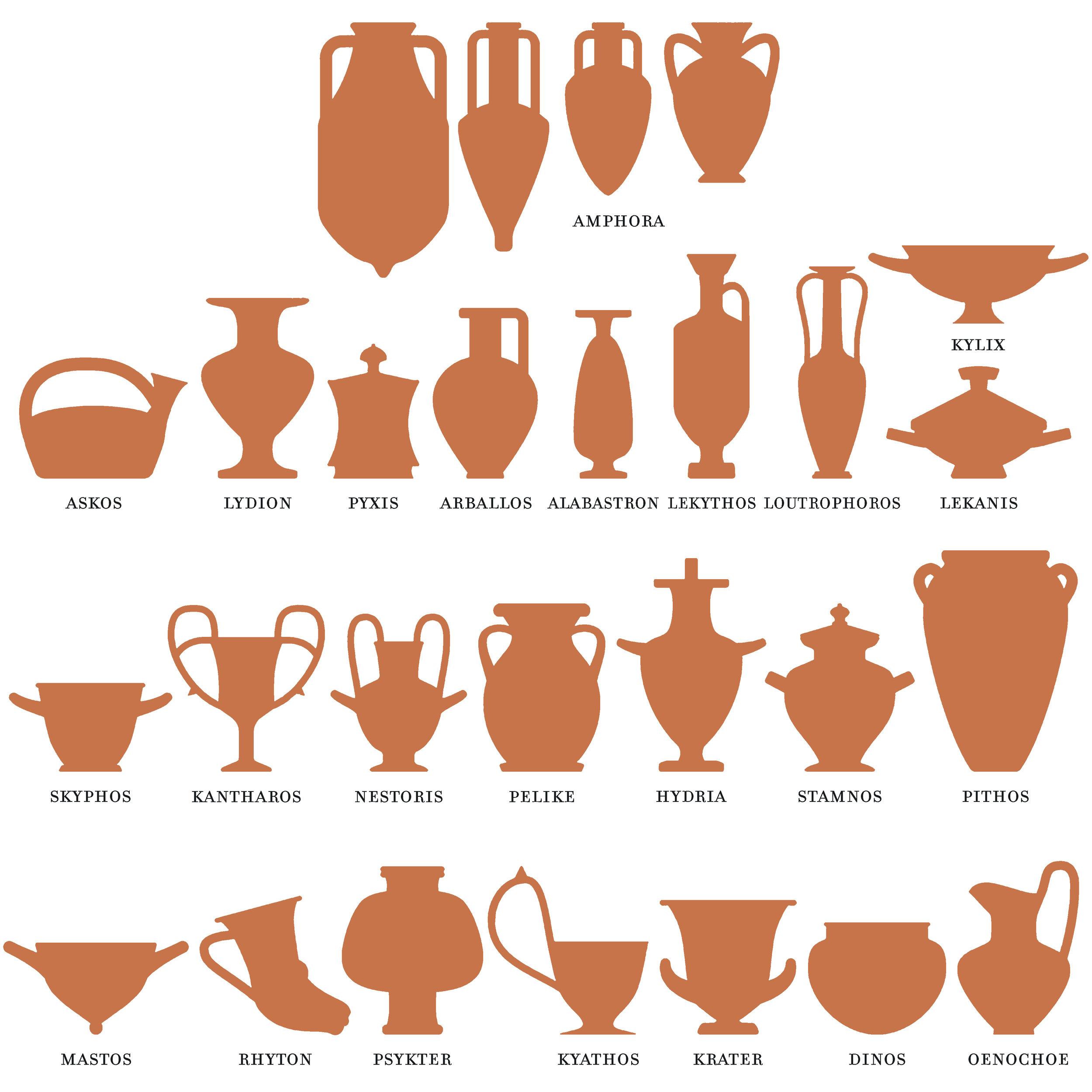 Varying forms of Etruscan vessels. Graphics from  VectorStock .