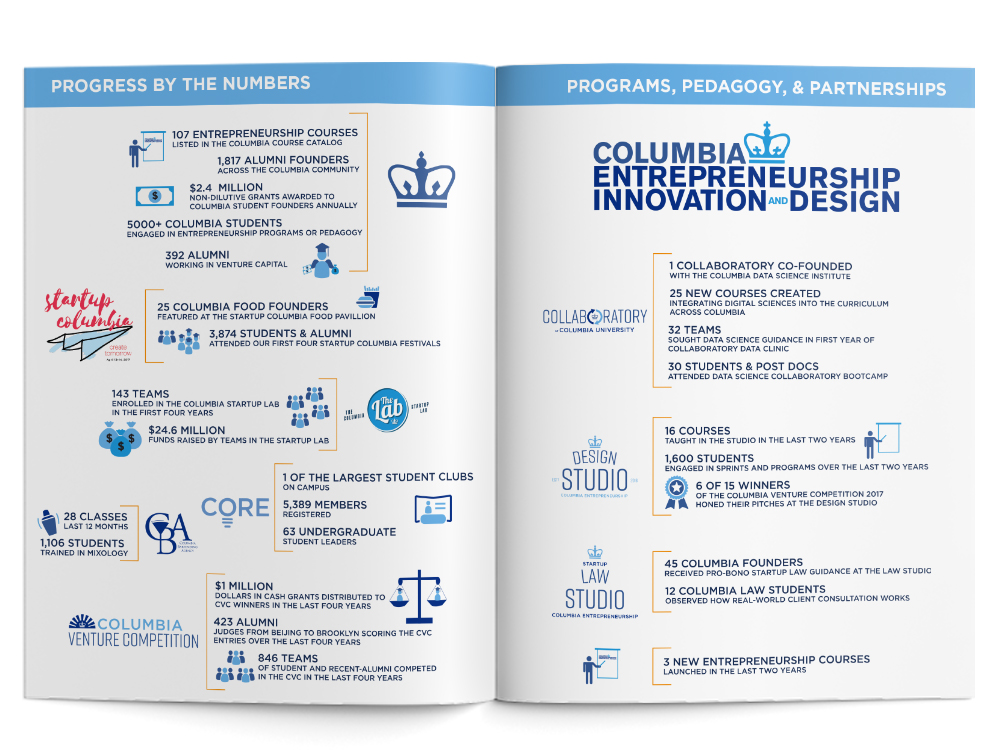 Columbia Annual Report Mockup_Spread 4–5.jpg