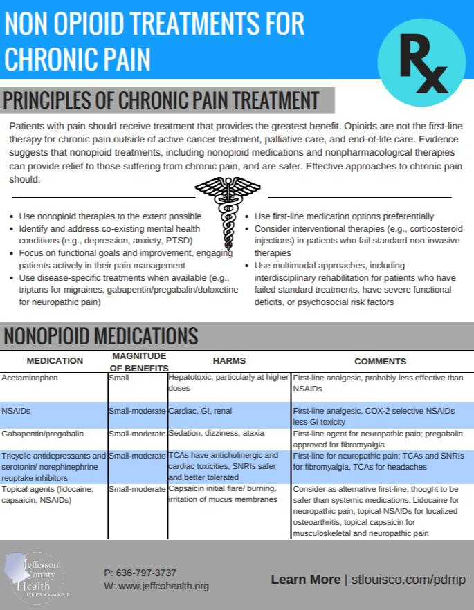 Non Opioid Treatments