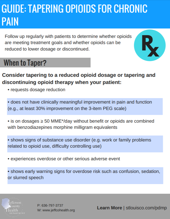 Guide for Tapering Opioids