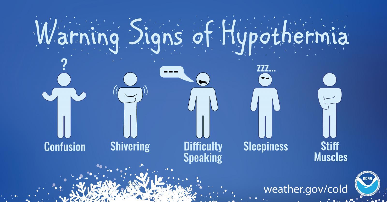 hypothermia.jpg