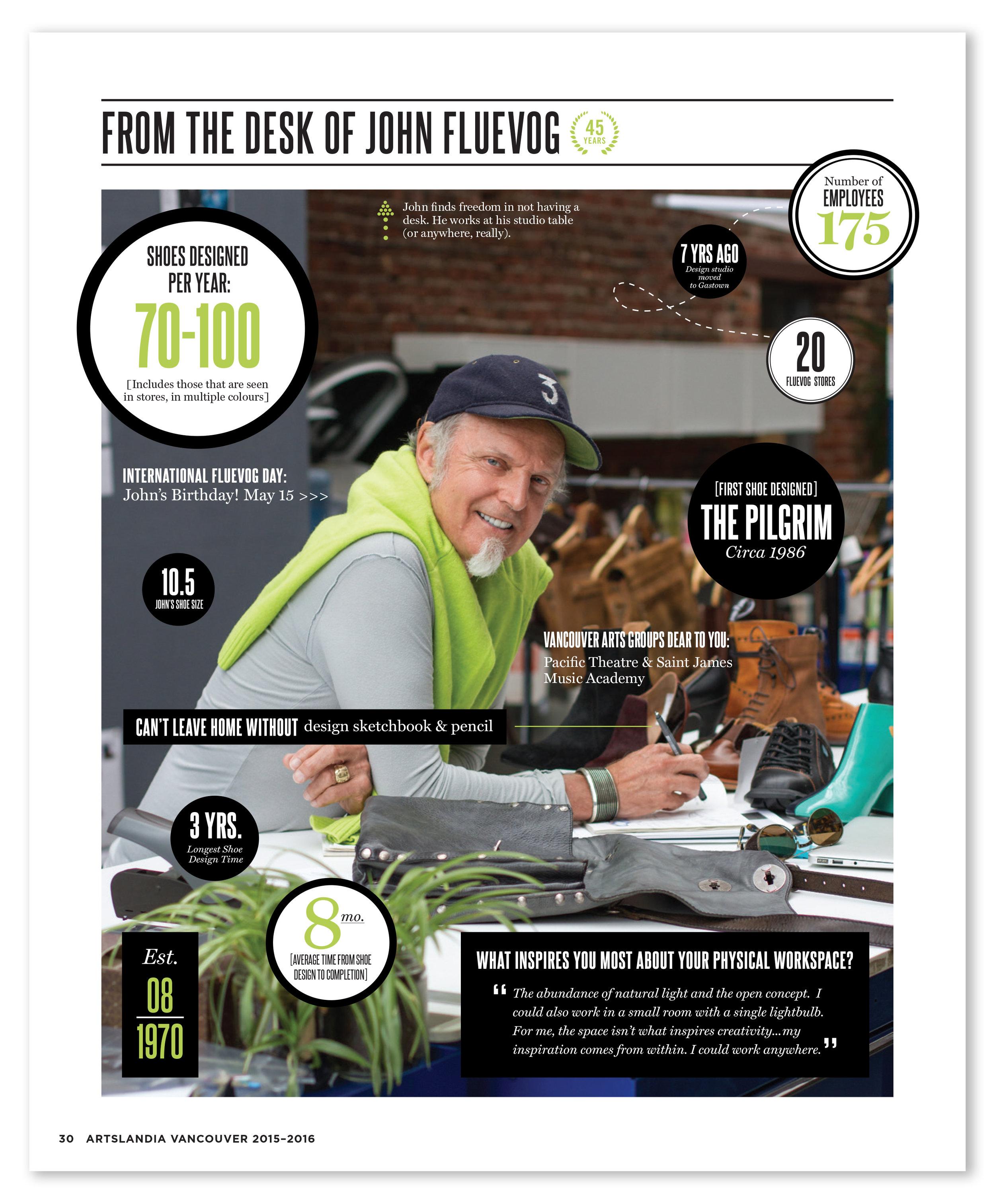 FROM the desk of shoe designer john fluevog