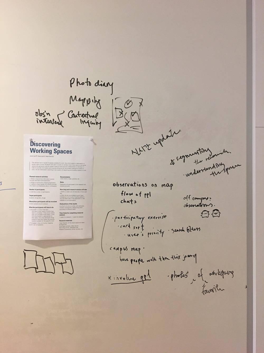 Research Protocol Feedback.jpg