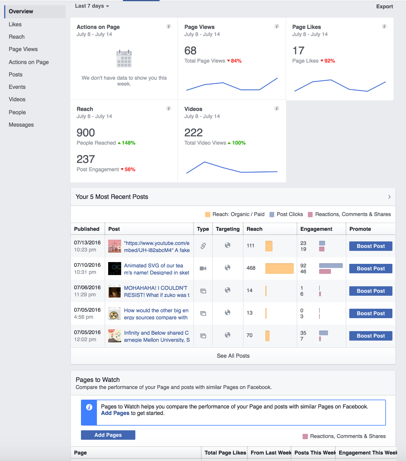 Our FB page - engagement analytics.png