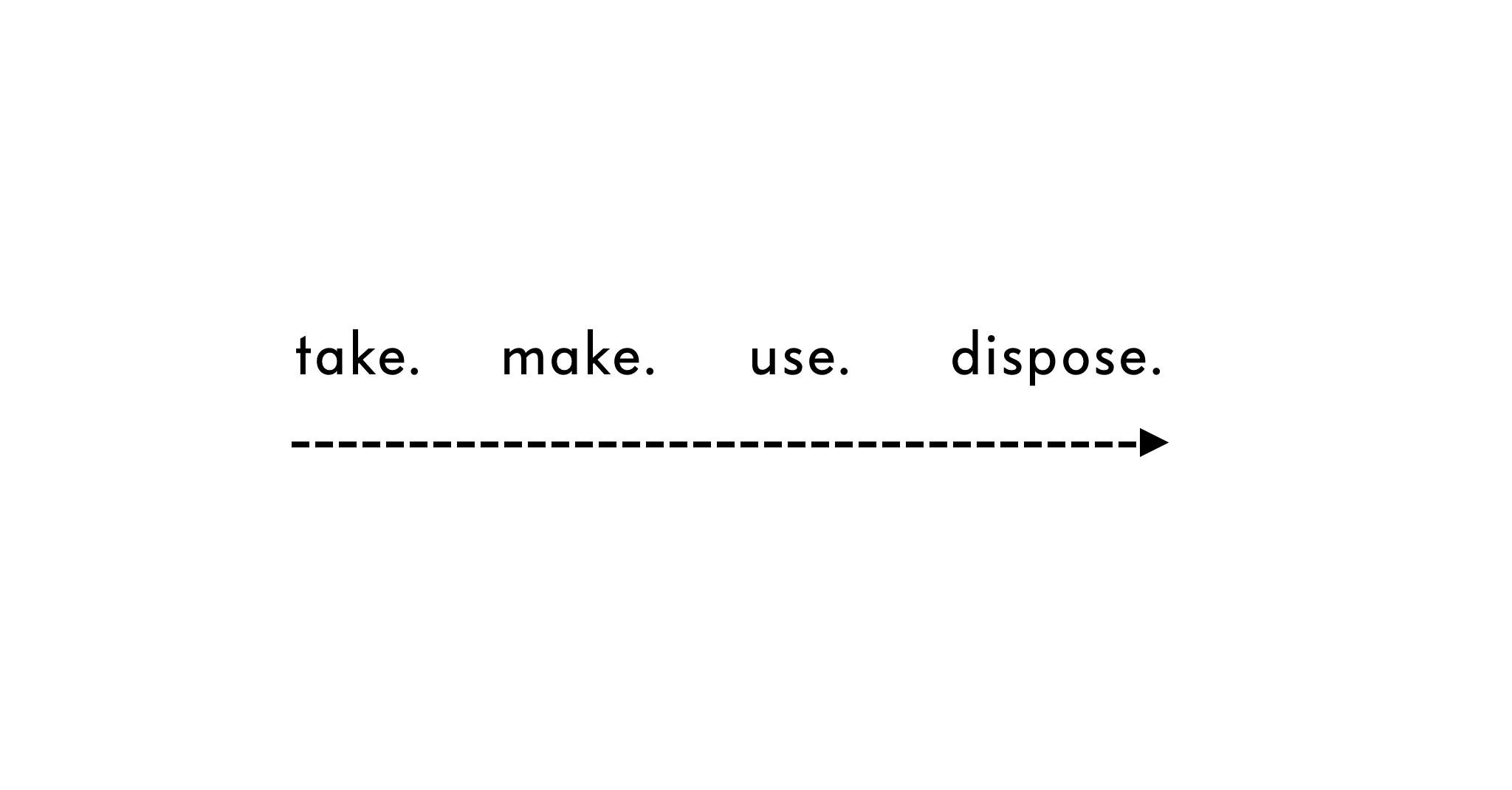 linearprocess.png