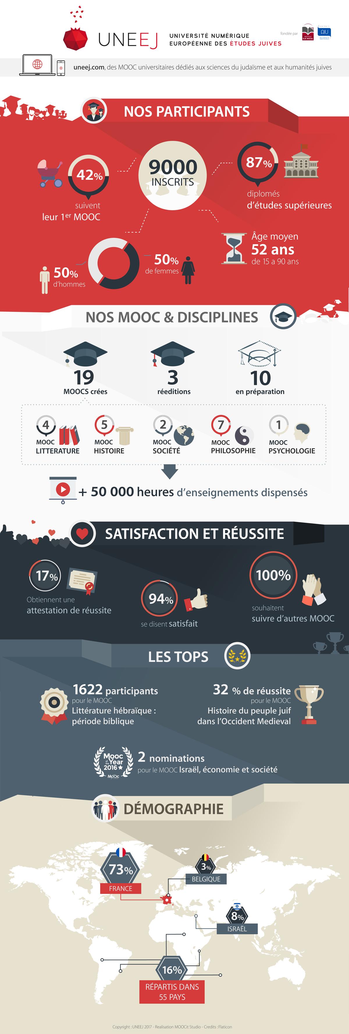 UNEEJ_Infographie_1200.jpg